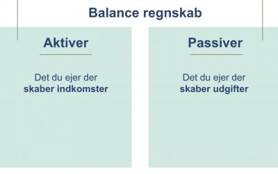 Mit personlige regnskab – balance -del 2